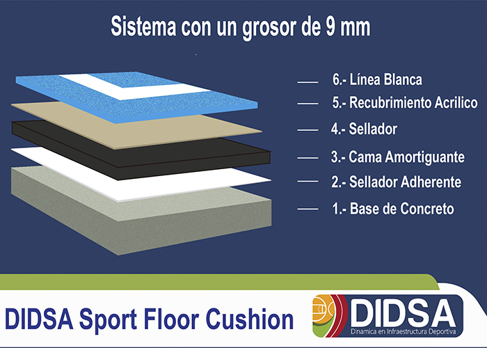 Sport Floor Cushion